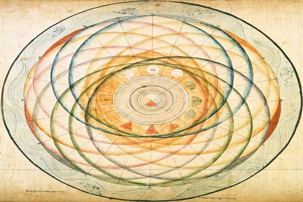 astrologia tibetana